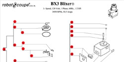Download BX3 Blixer Manual