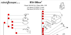 Download BX4 Blixer Manual