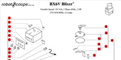 Download BX6V Blixer Manual