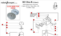 Download R2 Ultra B (3 Quart) Manual