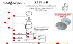 Download R2 Ultra B Manual