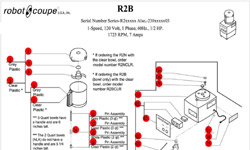 Download R2B (2 button unit) Manual