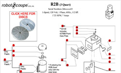 Download R2B (3 Quart) Manual