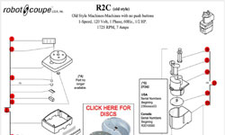 Download R2C Old Style Manual