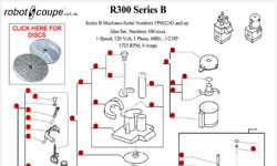 Download R300 Series B Manual