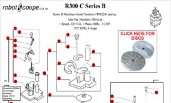 Download R300 C Series B Manual