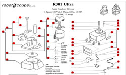 R301 Ultra robot coupe r301 ultra model parts Wiring Diagram for Robot Coupe R2 Dice at mifinder.co