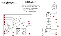 Download R4B Series A Manual