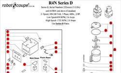 Download R4N Series D Manual