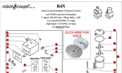 Download R4N Manual