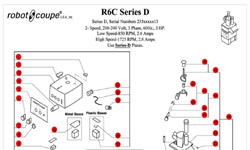 Download R6C Series D Manual