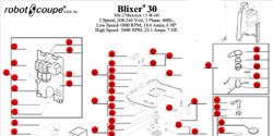Download Blixer 30 Manual