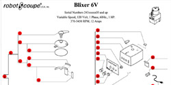 Download Blixer 6V Manual